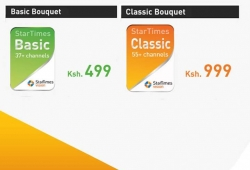 STARTIMES FREE SPORTS PLUS PACKAGE