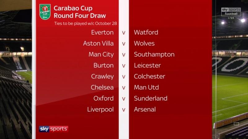 Image result for league cup draw