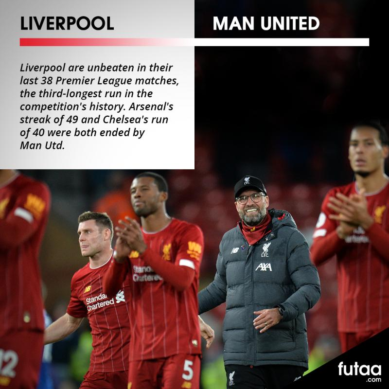 Liverpool Vs Man United Interesting Stats Facts To Whet The Appetite Futaa Com