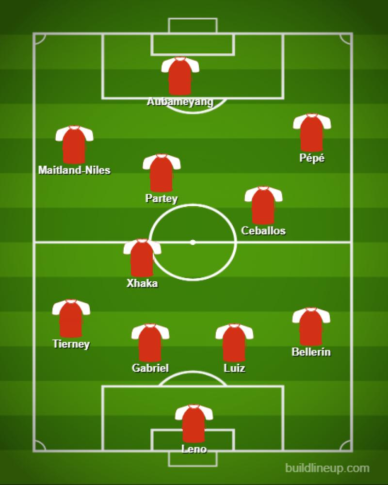 20201006lineup%20(2) - Three formations that can accommodate Thomas Partey At Arsenal