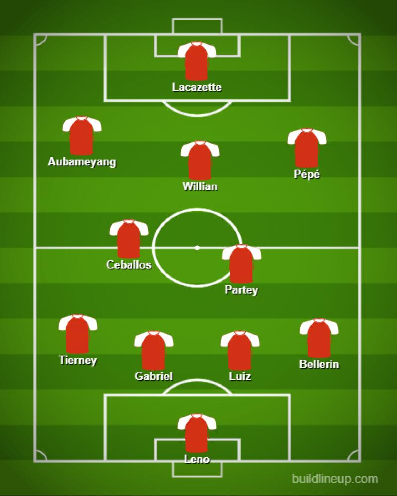 20201006lineup%20(3) - Three formations that can accommodate Thomas Partey At Arsenal