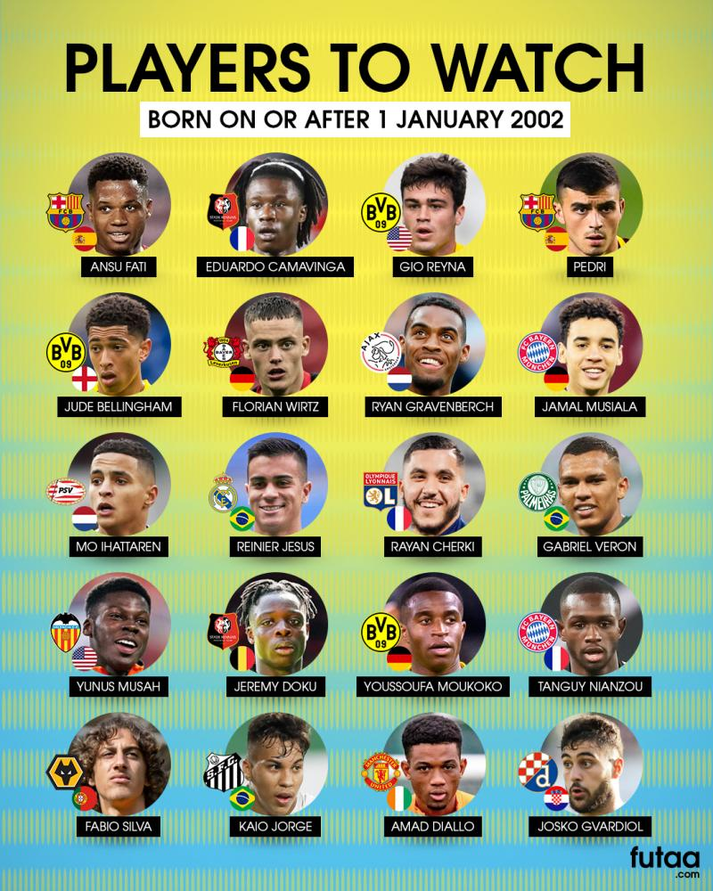 20210326PLAYERS TO WATCH born 2002 final
