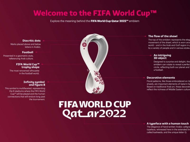 2022 FIFA World Cup emblem unveiled