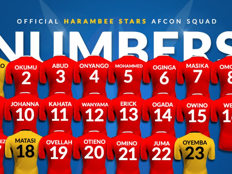 AFCON: FKF reveals official Harambee Stars squad numbers