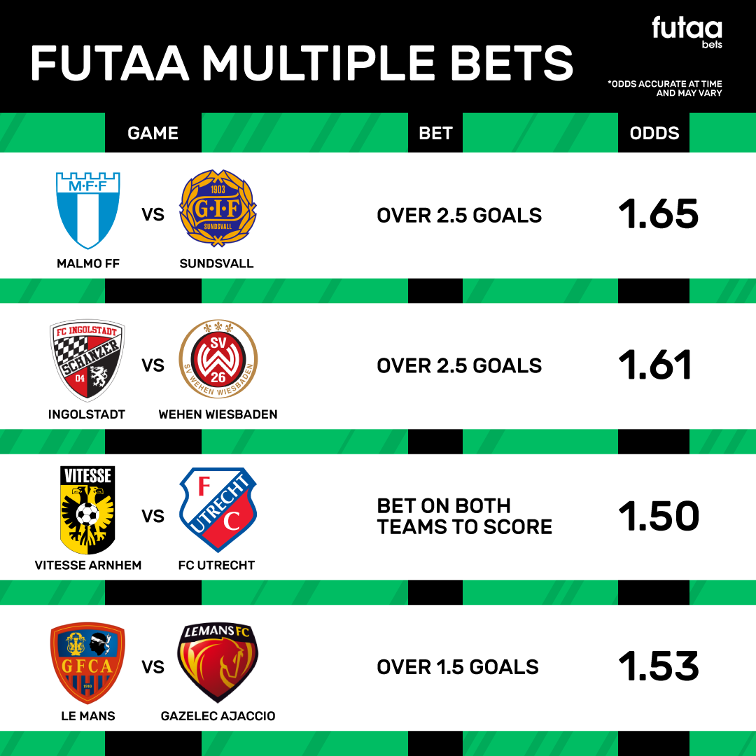 Futaa Bets: Four-leg multiple can land a big win today