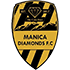 Manica Diamonds-logo